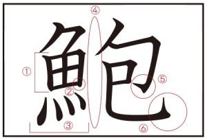 漢字で○○をキレイに書ける人はお金に困らない!