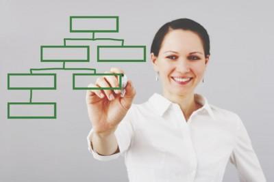 【12星座職場のトリセツ】双子座は社内の情報通 社内の勢力図は隅々まで把握!