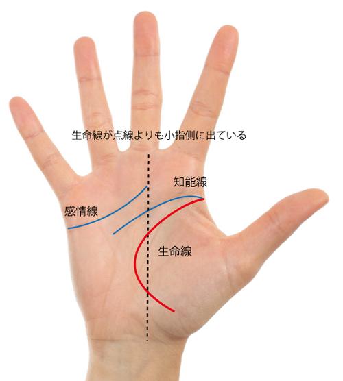 seimeishiawase01