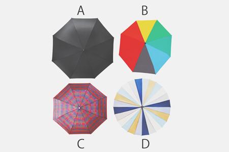 【心理テスト】突然の雨、どの傘を使う? 答えでわかる仕事から逃げたくなるとき