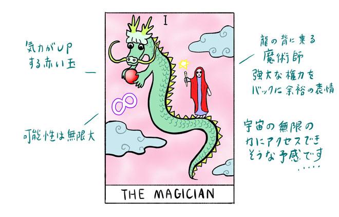 なめ子タロット魔術師
